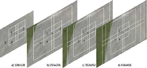 Figure 4 for EdgeNet: Balancing Accuracy and Performance for Edge-based Convolutional Neural Network Object Detectors