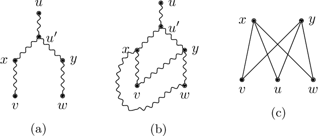 Figure 2 for Maximal Closed Set and Half-Space Separations in Finite Closure Systems