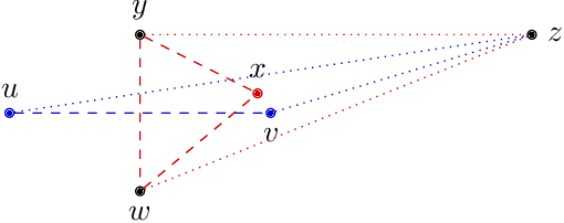 Figure 1 for Maximal Closed Set and Half-Space Separations in Finite Closure Systems