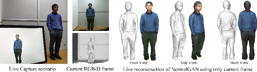 Figure 1 for NormalGAN: Learning Detailed 3D Human from a Single RGB-D Image