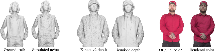 Figure 4 for NormalGAN: Learning Detailed 3D Human from a Single RGB-D Image