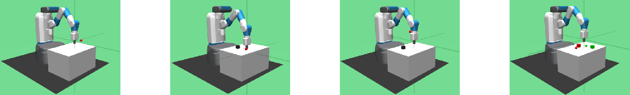 Figure 3 for ACDER: Augmented Curiosity-Driven Experience Replay