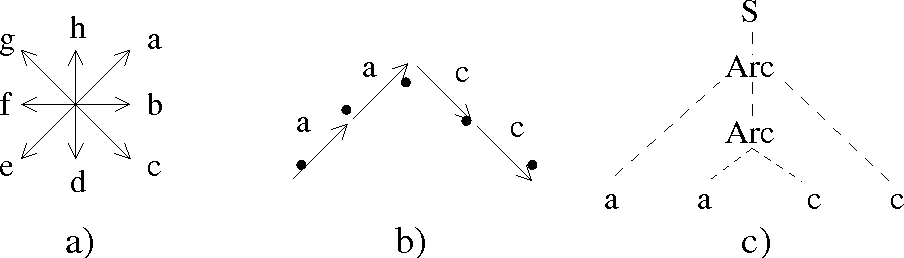 Figure 4 for Intent Inference and Syntactic Tracking with GMTI Measurements