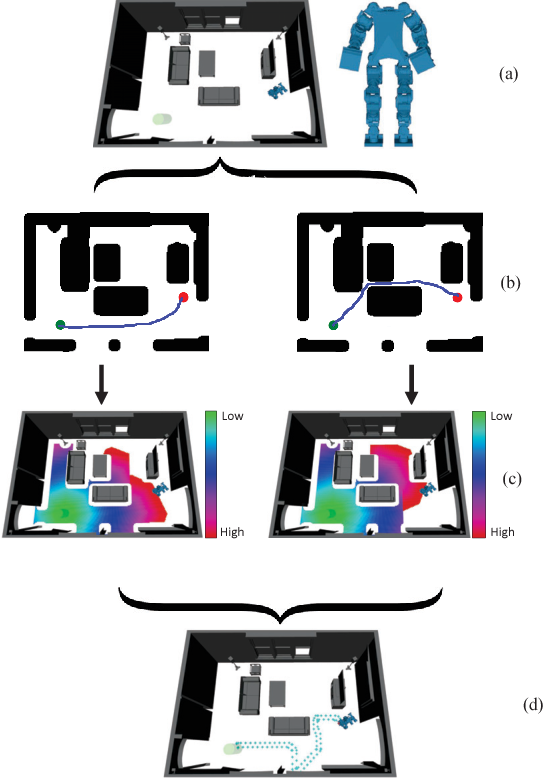 Figure 1 for Effective Footstep Planning Using Homotopy-Class Guidance