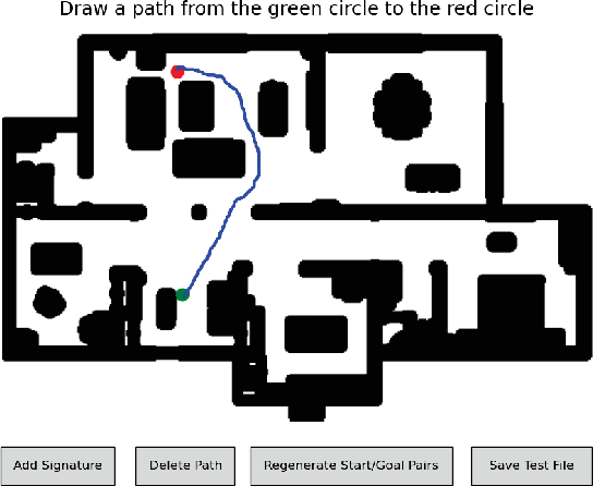 Figure 4 for Effective Footstep Planning Using Homotopy-Class Guidance