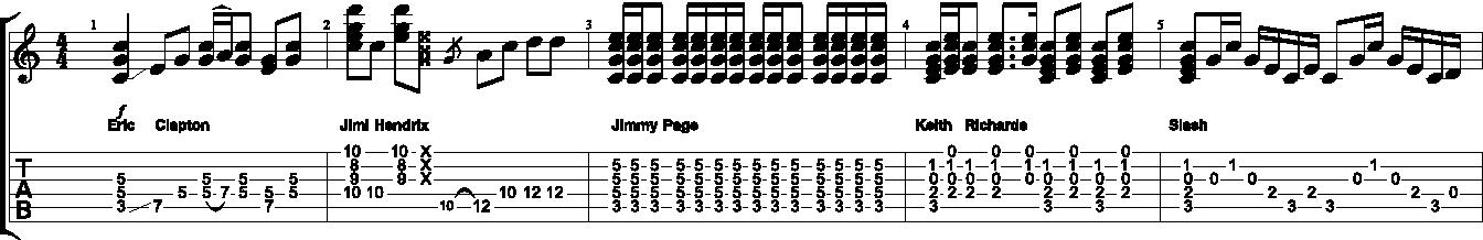 Figure 3 from AutoRhythmGuitar: Computer-aided Composition