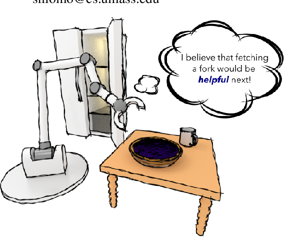 Figure 1 for Helpfulness as a Key Metric of Human-Robot Collaboration