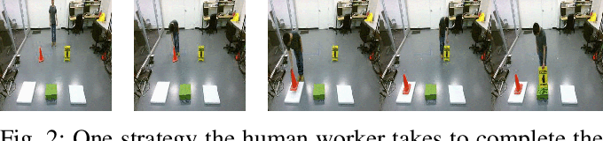 Figure 2 for History Encoding Representation Design for Human Intention Inference