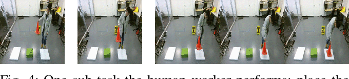 Figure 4 for History Encoding Representation Design for Human Intention Inference
