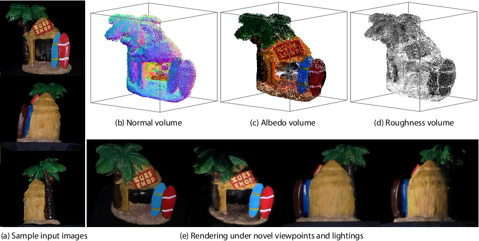 Figure 1 for Deep Reflectance Volumes: Relightable Reconstructions from Multi-View Photometric Images