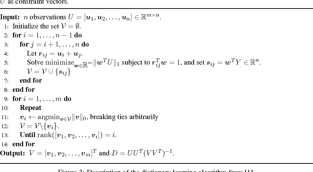 Figure 3 for Associative Memory using Dictionary Learning and Expander Decoding