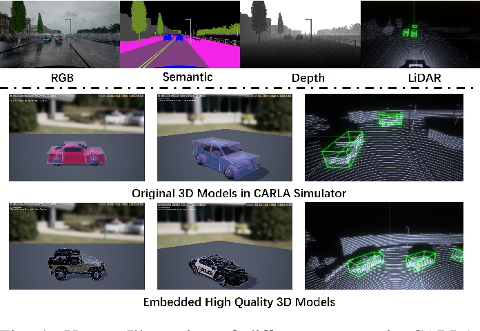 Figure 1 for Manual-Label Free 3D Detection via An Open-Source Simulator
