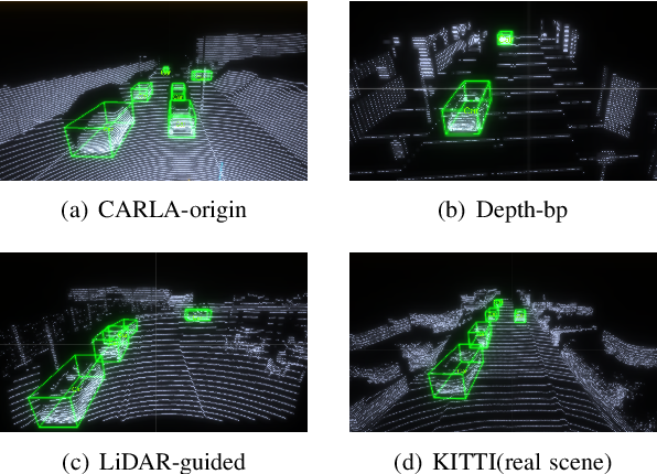 Figure 3 for Manual-Label Free 3D Detection via An Open-Source Simulator