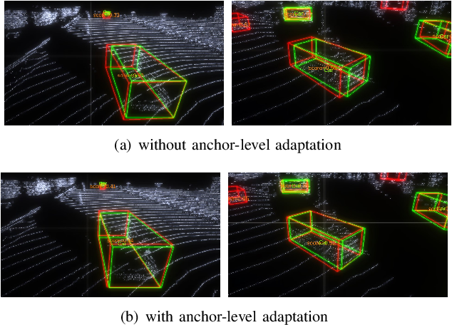 Figure 4 for Manual-Label Free 3D Detection via An Open-Source Simulator