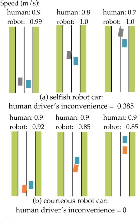 Figure 2 for Courteous Autonomous Cars