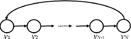 Figure 3 for Topology Adaptive Graph Convolutional Networks