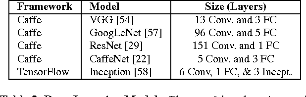 Figure 4 for Clipper: A Low-Latency Online Prediction Serving System