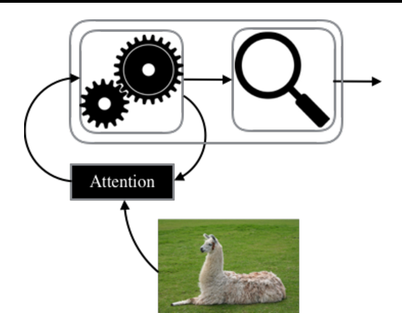 Figure 3 for A Controller-Recognizer Framework: How necessary is recognition for control?