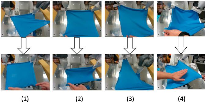 Figure 1 for Cloth Manipulation Using Random-Forest-Based Imitation Learning