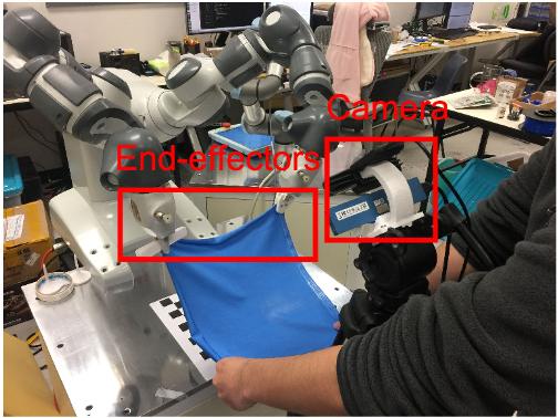 Figure 3 for Cloth Manipulation Using Random-Forest-Based Imitation Learning