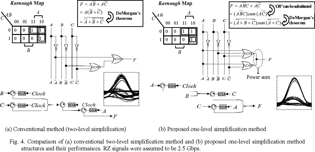 All Optical 4 Bit Gray Code To Binary Coded Decimal Converter Bcd Circuit Semantic Scholar