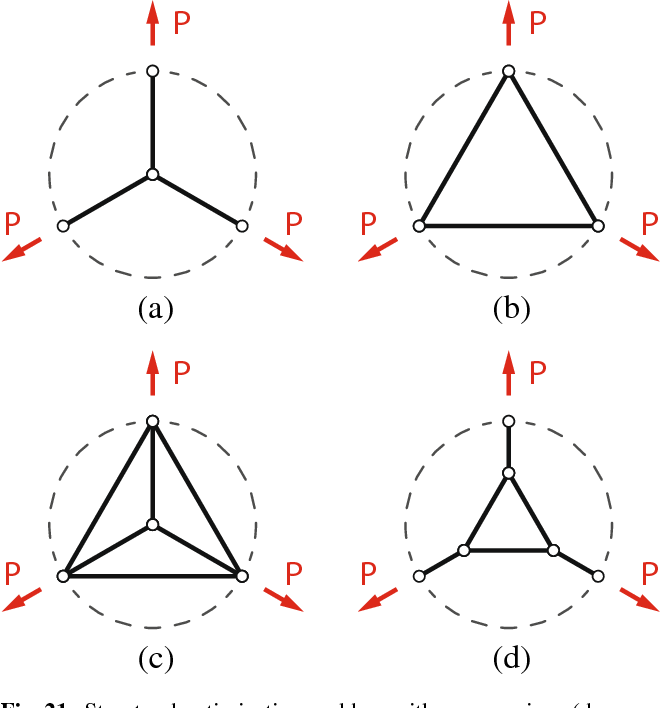 Figure 21 from GRAND — Ground structure based topology