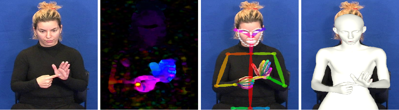 Figure 1 for Independent Sign Language Recognition with 3D Body, Hands, and Face Reconstruction