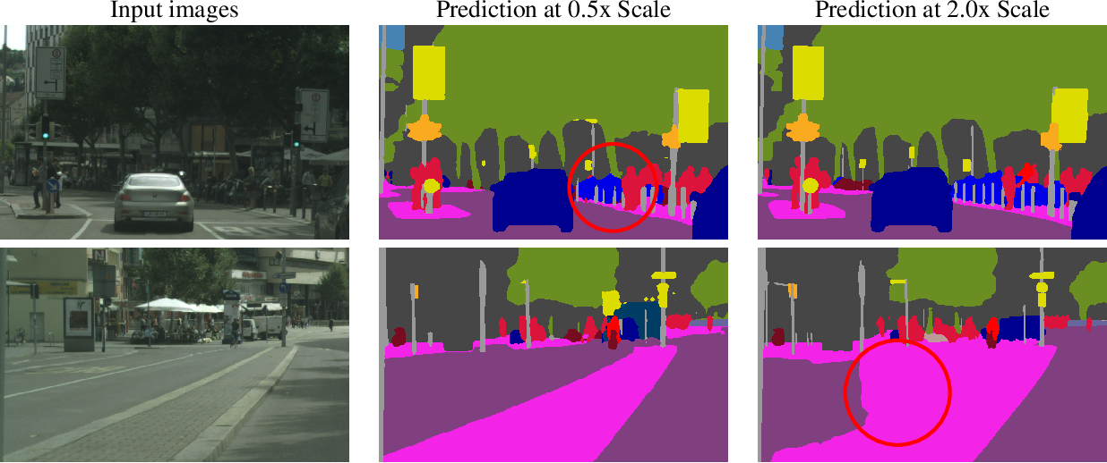 Figure 1 for Hierarchical Multi-Scale Attention for Semantic Segmentation