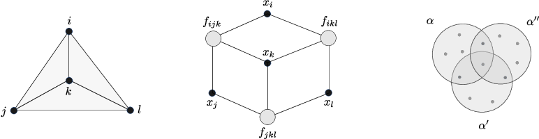 Figure 1 for Belief Propagation as Diffusion