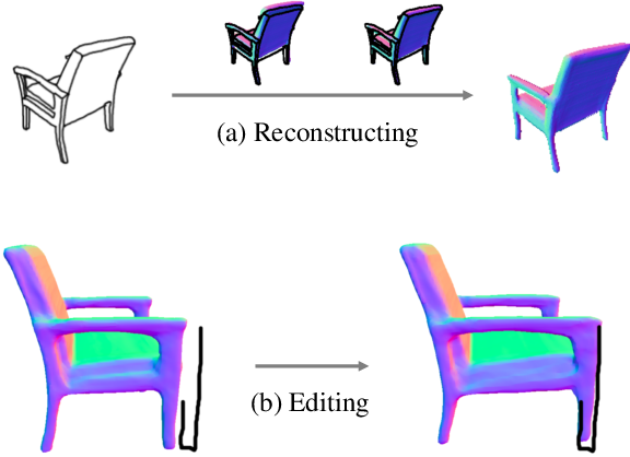 Figure 1 for Sketch2Mesh: Reconstructing and Editing 3D Shapes from Sketches