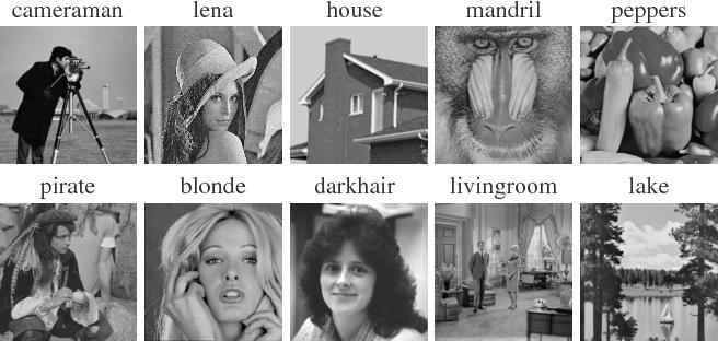 Figure 3 for Experimental comparison of single-pixel imaging algorithms