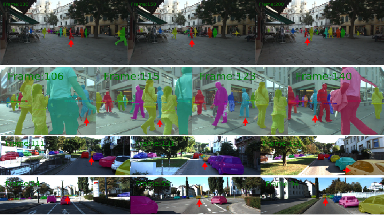 Figure 3 for IA-MOT: Instance-Aware Multi-Object Tracking with Motion Consistency