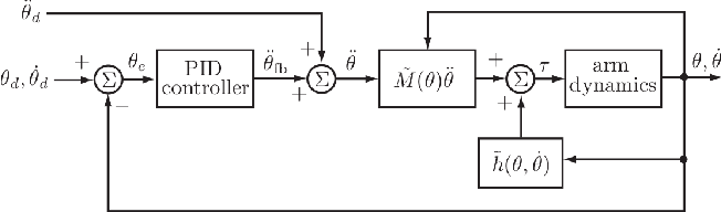 Figure 3 for Machine Learning for Robotic Manipulation