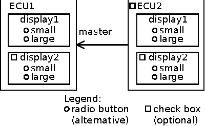 Figure 5 from Feature and Meta-Models in Clafer: Mixed, Specialized
