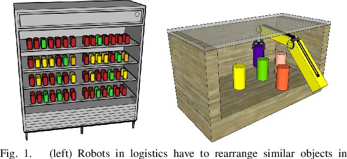 Figure 1 for Uniform Object Rearrangement: From Complete Monotone Primitives to Efficient Non-Monotone Informed Search