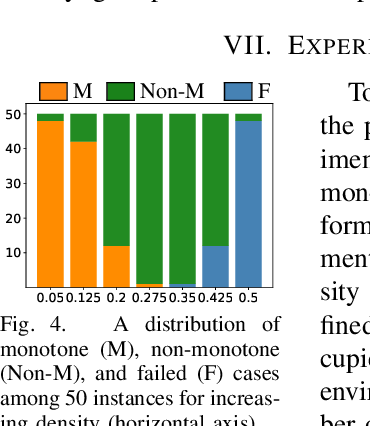 Figure 4 for Uniform Object Rearrangement: From Complete Monotone Primitives to Efficient Non-Monotone Informed Search