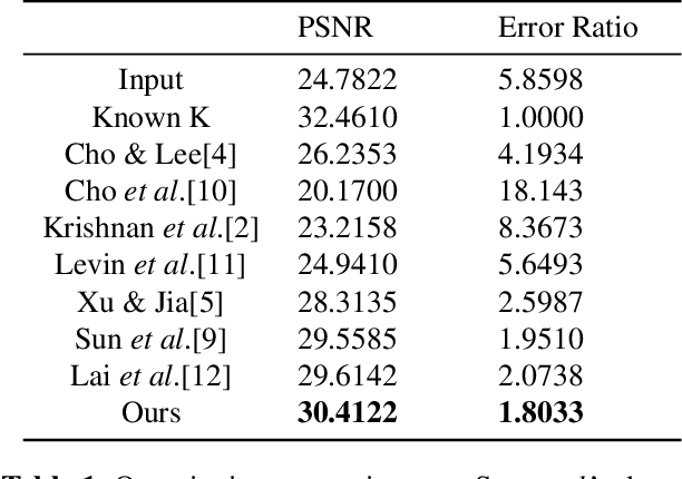 Figure 1 for Word Recognition with Deep Conditional Random Fields