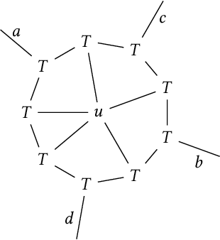 Figure 2 for Spectral Methods from Tensor Networks