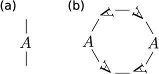 Figure 3 for Spectral Methods from Tensor Networks