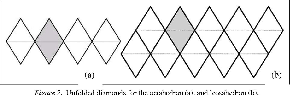 Global Grids From Recursive Diamond Subdivisions Of The Surface