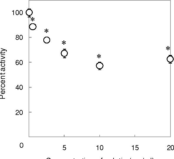 Fig. 3 Uesugi et al. ↑