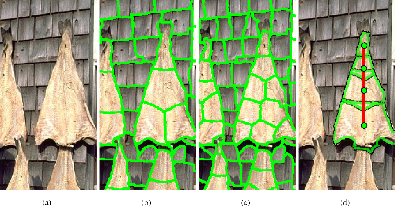 Figure 2 for A Framework for Symmetric Part Detection in Cluttered Scenes