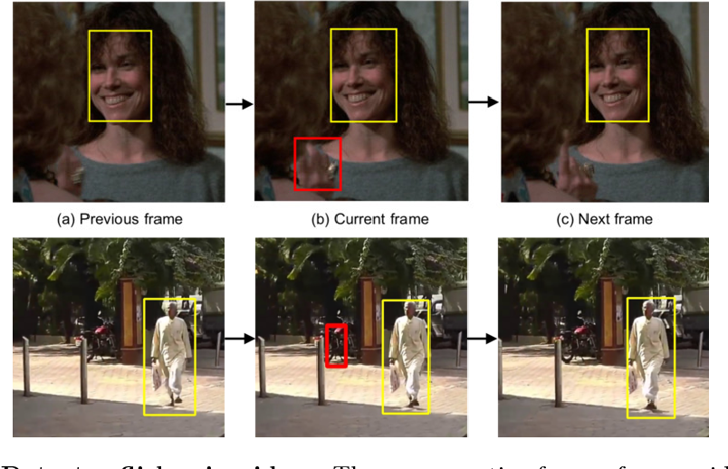 Figure 1 for Unsupervised Hard Example Mining from Videos for Improved Object Detection