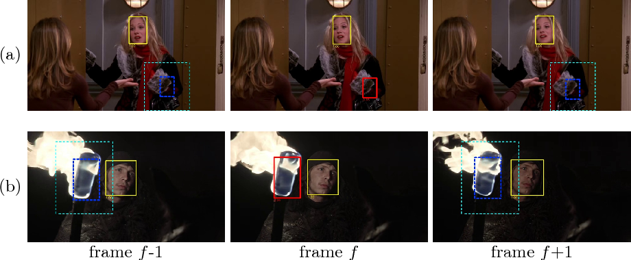 Figure 3 for Unsupervised Hard Example Mining from Videos for Improved Object Detection