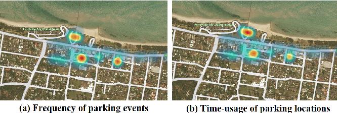 Figure 3 for MoParkeR : Multi-objective Parking Recommendation