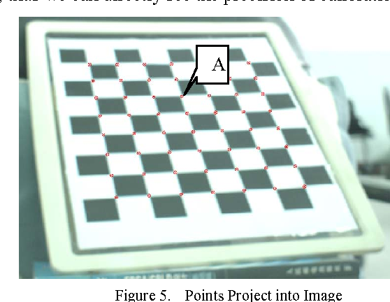 A Calibration Method Based on OpenCV - Semantic Scholar