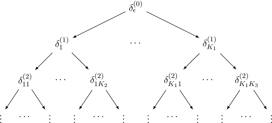 Figure 1 for On Learning to Prove
