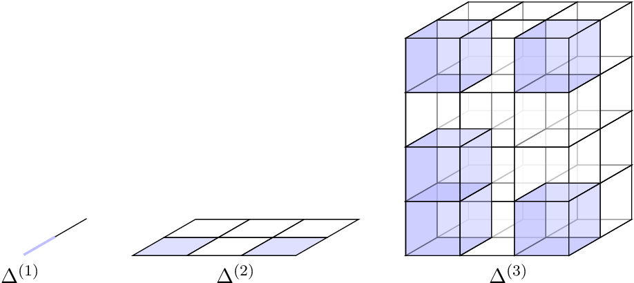 Figure 2 for On Learning to Prove