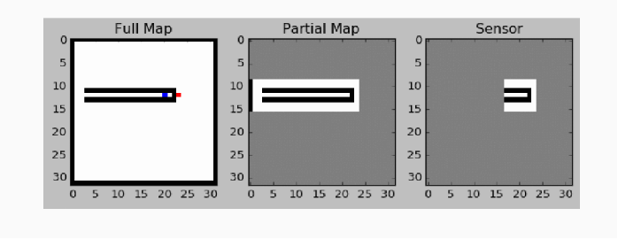 Figure 1 for End-to-End Navigation in Unknown Environments using Neural Networks