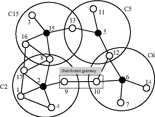 C15 Head Diagram